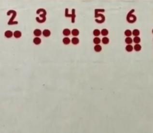 Toán Đếm đến 7. Nhận biết chữ số, số lượng, số thứ tự trong phạm vi 7.